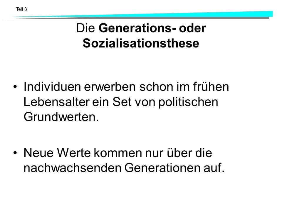 Teil 3 Die Generations- oder Sozialisationsthese Individuen erwerben schon im frühen Lebensalter ein Set von politischen Grundwerten. Neue Werte komme