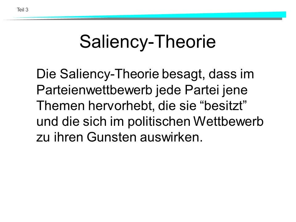 Teil 3 Saliency-Theorie Die Saliency-Theorie besagt, dass im Parteienwettbewerb jede Partei jene Themen hervorhebt, die sie besitzt und die sich im po