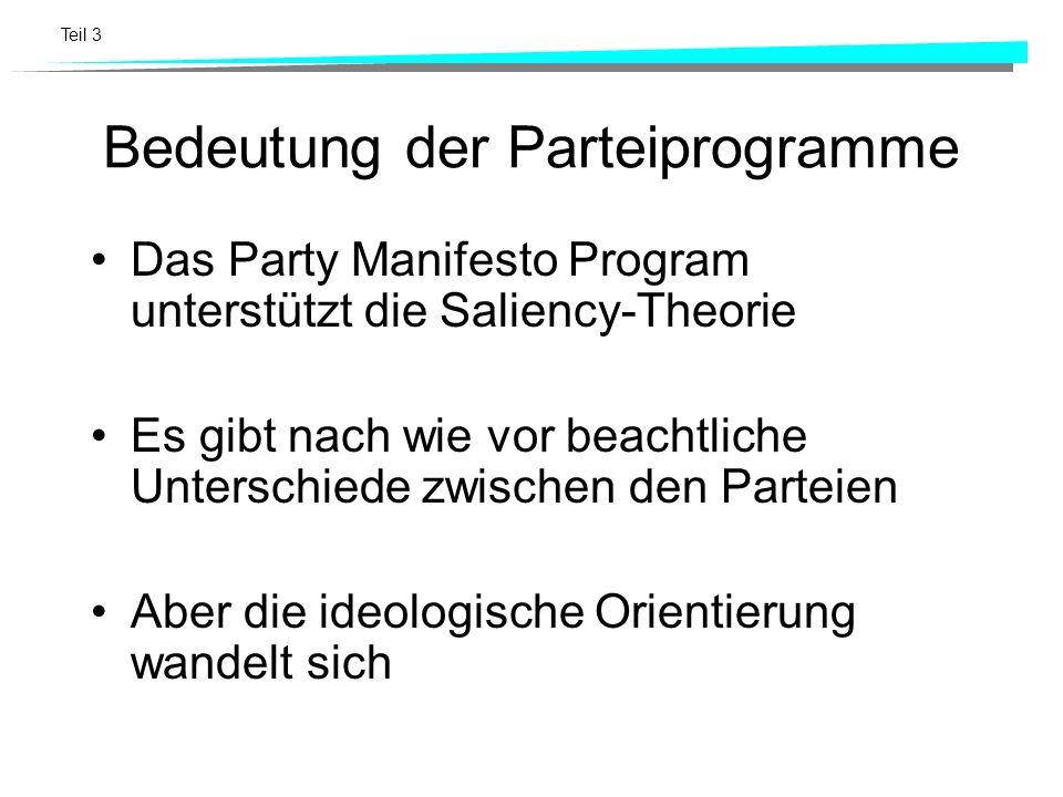 Bedeutung der Parteiprogramme Das Party Manifesto Program unterstützt die Saliency-Theorie Es gibt nach wie vor beachtliche Unterschiede zwischen den