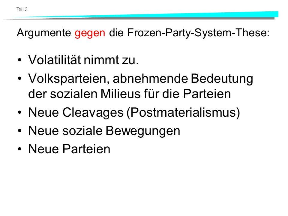 Teil 3 Argumente für die Frozen-Party-System-These: Mehr oder weniger dieselben Parteien finden sich in den Regierungen.