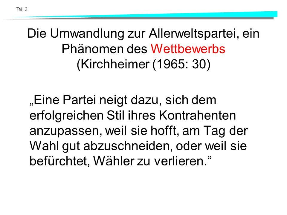 Teil 3 Die Umwandlung zur Allerweltspartei, ein Phänomen des Wettbewerbs (Kirchheimer (1965: 30) Eine Partei neigt dazu, sich dem erfolgreichen Stil i