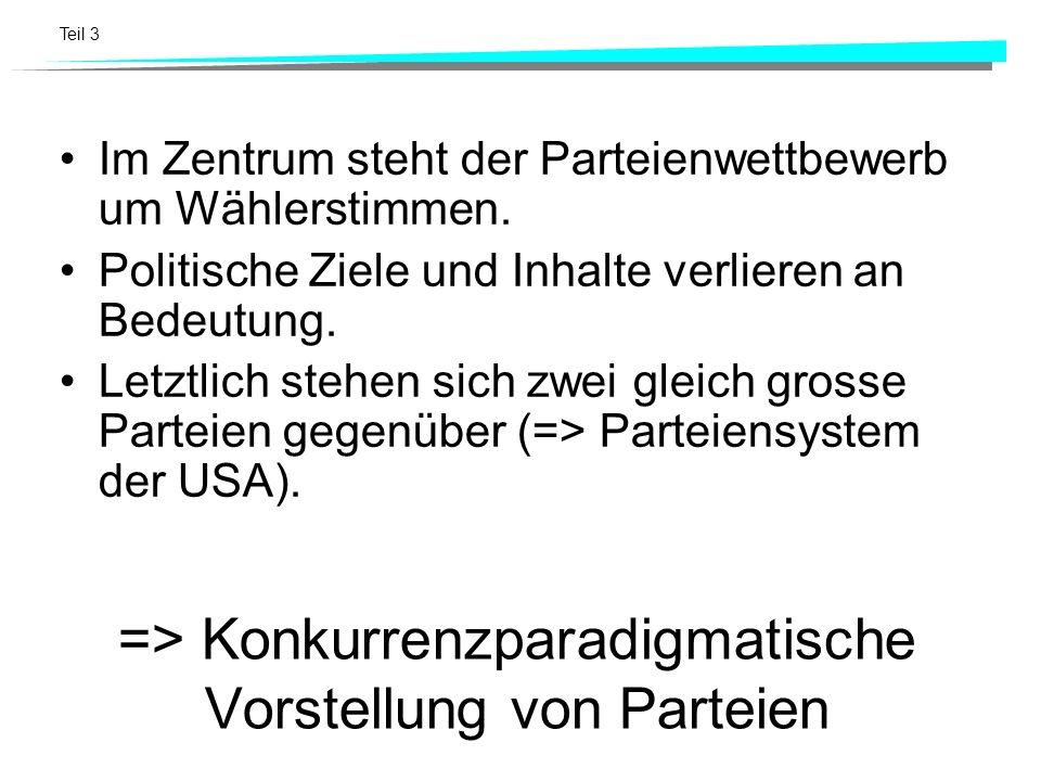 Teil 3 Wählerstimmenanteile der Bundesratsparteien: Nationalratswahlen 1919 – 2003 26.7 % 23.3 % 17.3 % 14.4 % 7.4 %
