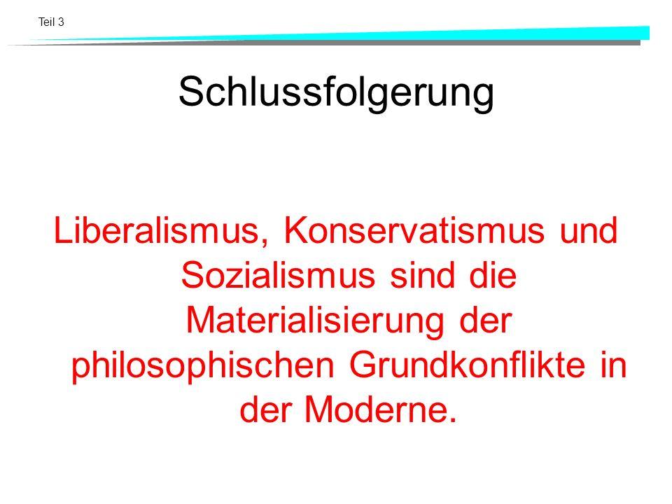 Teil 3 Schlussfolgerung Liberalismus, Konservatismus und Sozialismus sind die Materialisierung der philosophischen Grundkonflikte in der Moderne.
