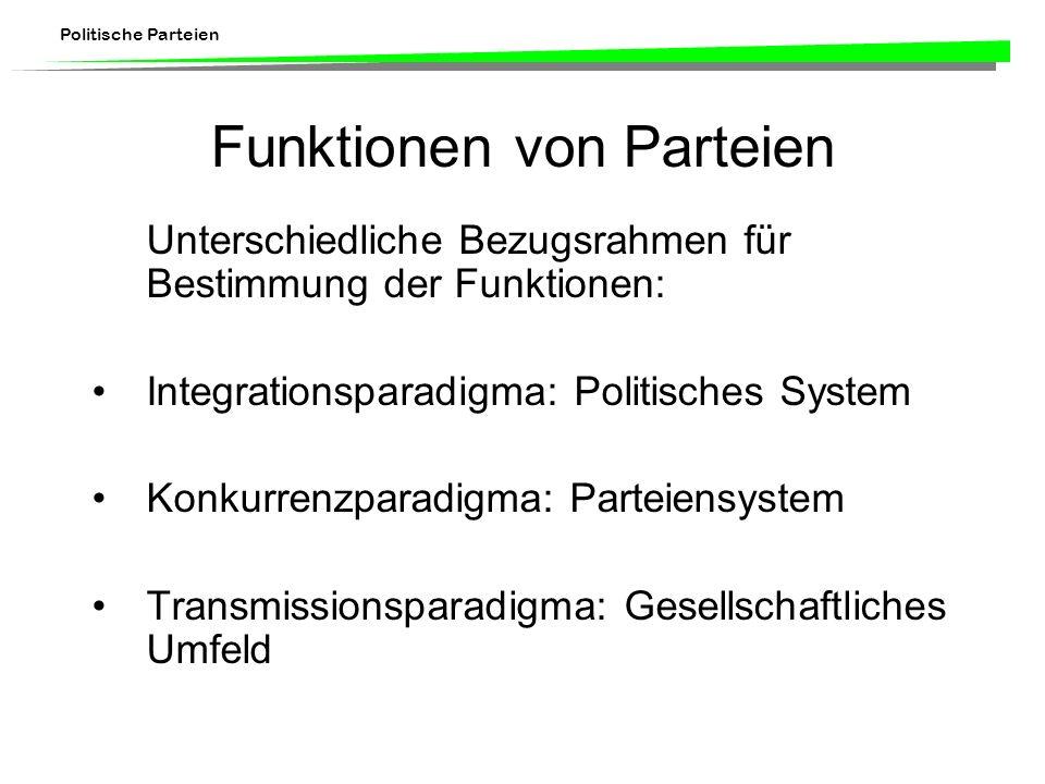 Politische Parteien Funktionen von Parteien Unterschiedliche Bezugsrahmen für Bestimmung der Funktionen: Integrationsparadigma: Politisches System Konkurrenzparadigma: Parteiensystem Transmissionsparadigma: Gesellschaftliches Umfeld