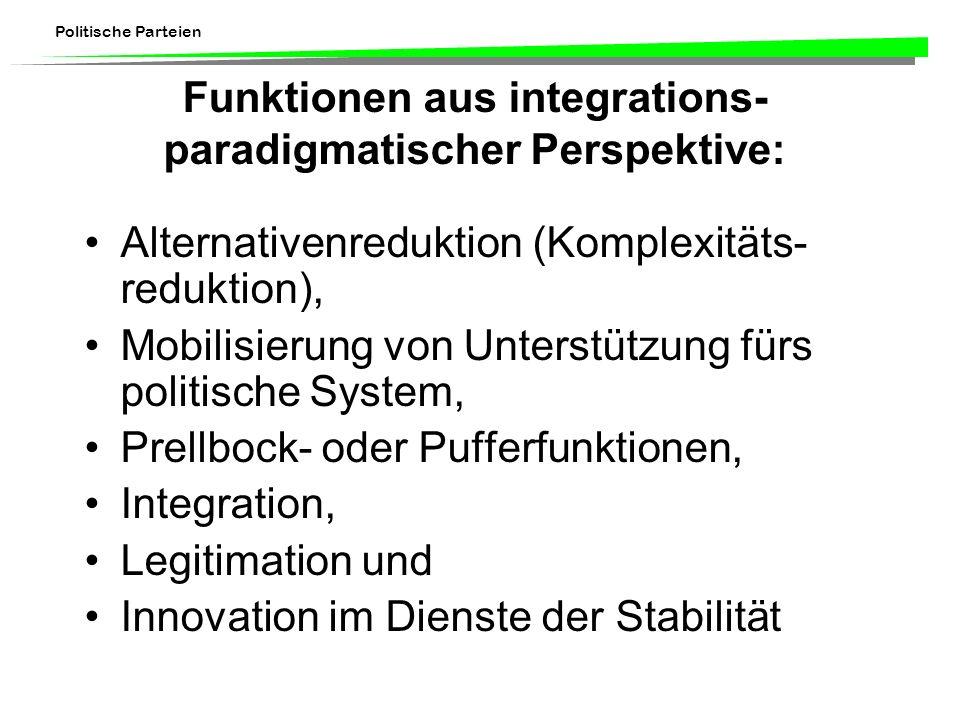 Politische Parteien Funktionen aus integrations- paradigmatischer Perspektive: Alternativenreduktion (Komplexitäts- reduktion), Mobilisierung von Unterstützung fürs politische System, Prellbock- oder Pufferfunktionen, Integration, Legitimation und Innovation im Dienste der Stabilität