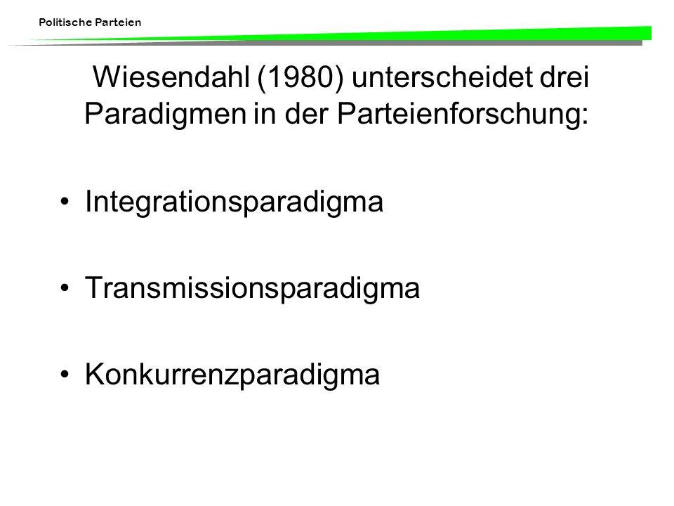 Politische Parteien Wiesendahl (1980) unterscheidet drei Paradigmen in der Parteienforschung: Integrationsparadigma Transmissionsparadigma Konkurrenzparadigma