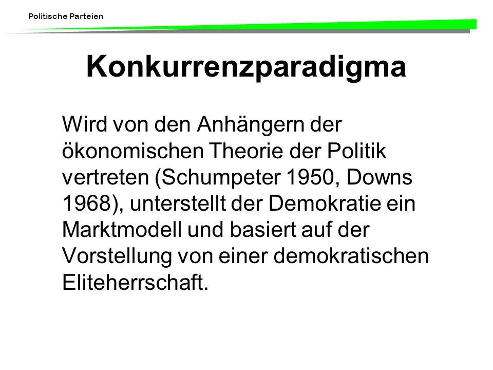 Politische Parteien Konkurrenzparadigma Wird von den Anhängern der ökonomischen Theorie der Politik vertreten (Schumpeter 1950, Downs 1968), unterstellt der Demokratie ein Marktmodell und basiert auf der Vorstellung von einer demokratischen Eliteherrschaft.