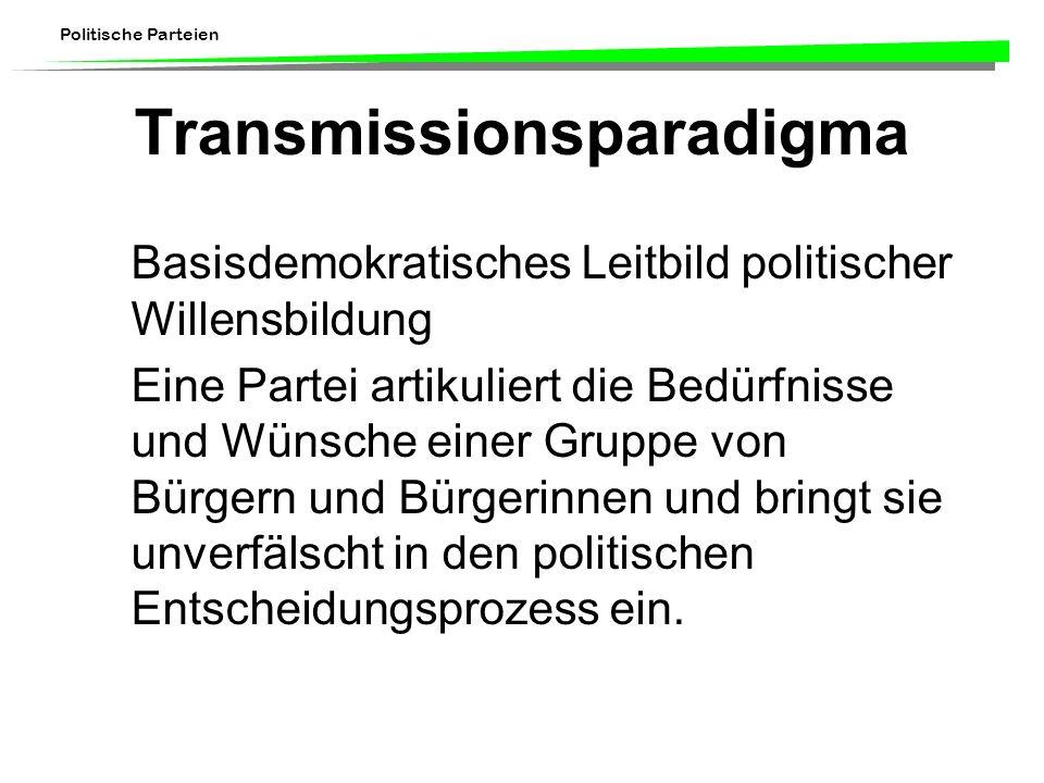 Politische Parteien Transmissionsparadigma Basisdemokratisches Leitbild politischer Willensbildung Eine Partei artikuliert die Bedürfnisse und Wünsche einer Gruppe von Bürgern und Bürgerinnen und bringt sie unverfälscht in den politischen Entscheidungsprozess ein.
