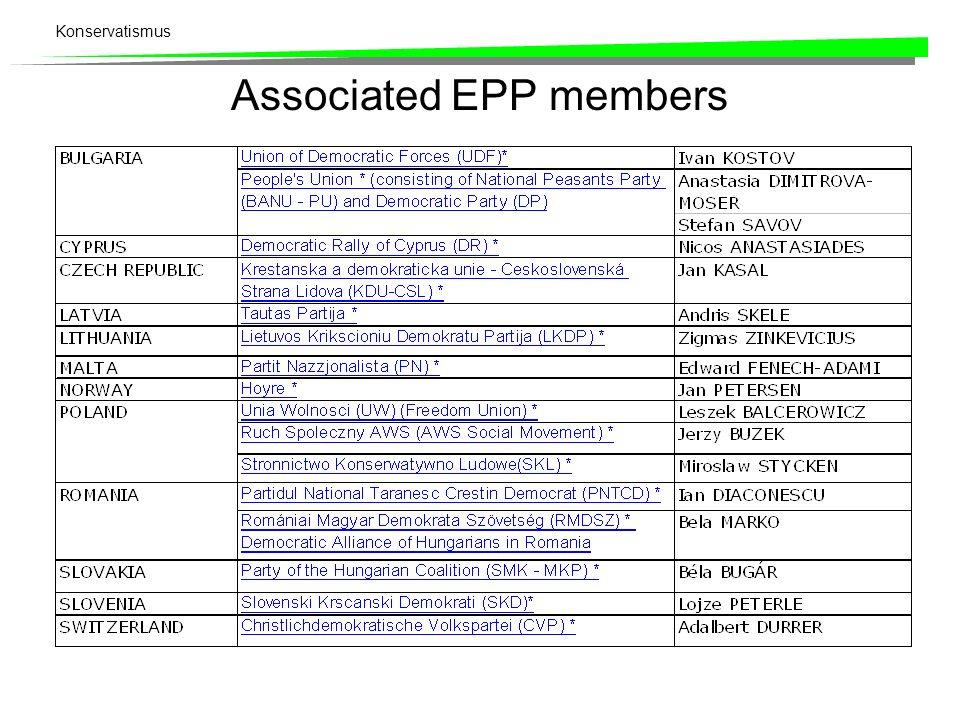 Konservatismus Associated EPP members