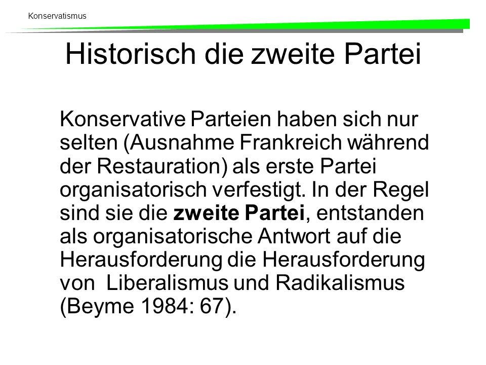 Konservatismus Historisch die zweite Partei Konservative Parteien haben sich nur selten (Ausnahme Frankreich während der Restauration) als erste Parte