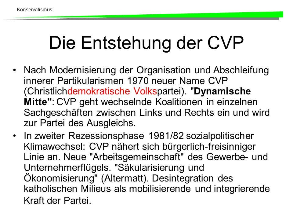 Konservatismus Die Entstehung der CVP Nach Modernisierung der Organisation und Abschleifung innerer Partikularismen 1970 neuer Name CVP (Christlichdem