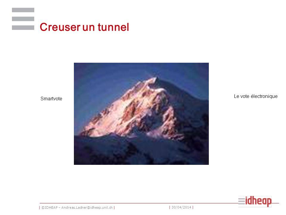 | ©IDHEAP – Andreas.Ladner@idheap.unil.ch | | 30/04/2014 | Creuser un tunnel Le vote électronique Smartvote