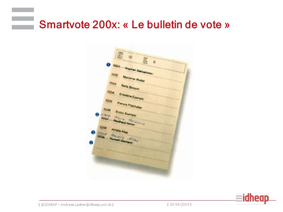 | ©IDHEAP – Andreas.Ladner@idheap.unil.ch | | 30/04/2014 | Smartvote 200x: « Le bulletin de vote »