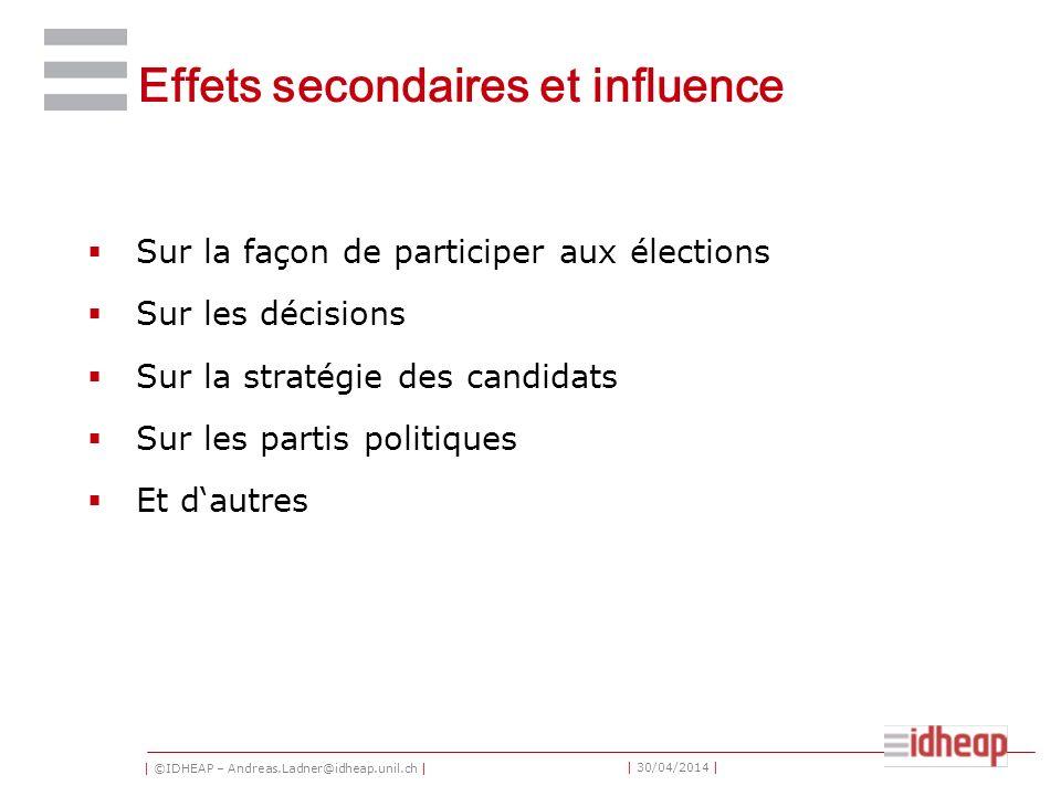 | ©IDHEAP – Andreas.Ladner@idheap.unil.ch | | 30/04/2014 | Effets secondaires et influence Sur la façon de participer aux élections Sur les décisions