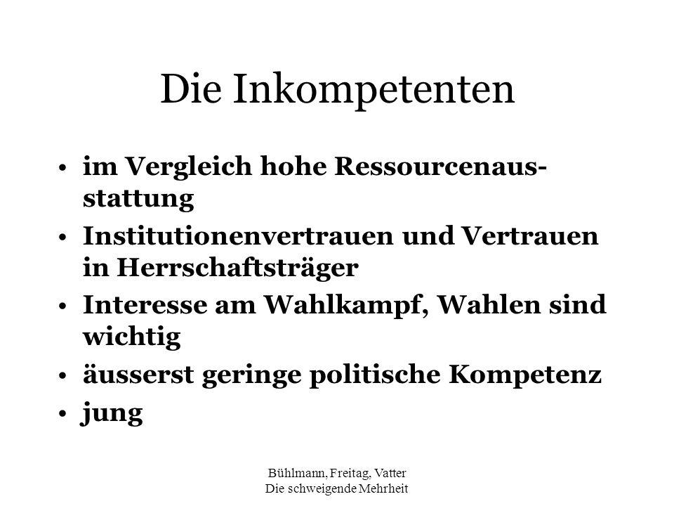 Bühlmann, Freitag, Vatter Die schweigende Mehrheit Die Inkompetenten im Vergleich hohe Ressourcenaus- stattung Institutionenvertrauen und Vertrauen in