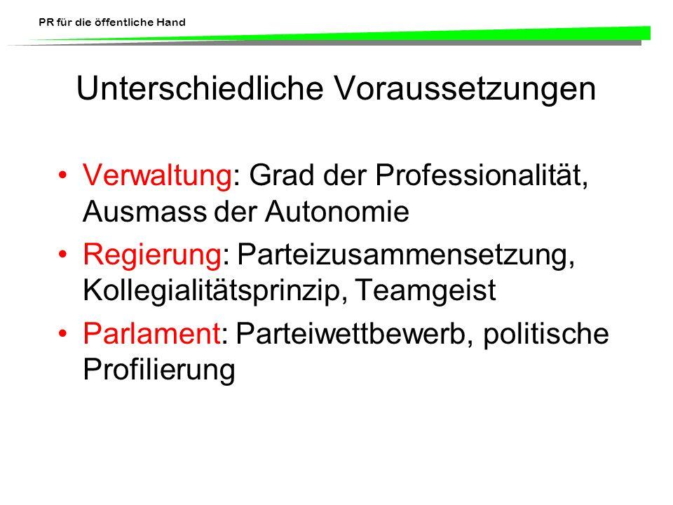 PR für die öffentliche Hand Unterschiedliche Voraussetzungen Verwaltung: Grad der Professionalität, Ausmass der Autonomie Regierung: Parteizusammenset