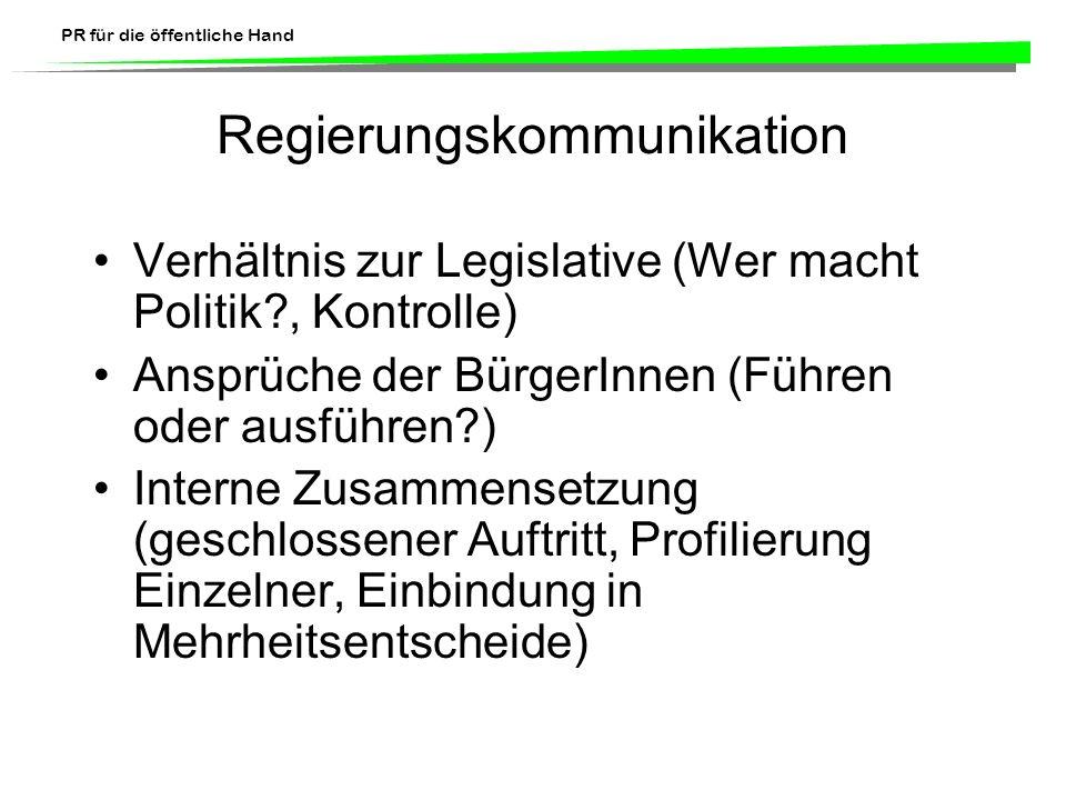 PR für die öffentliche Hand Regierungskommunikation Verhältnis zur Legislative (Wer macht Politik?, Kontrolle) Ansprüche der BürgerInnen (Führen oder