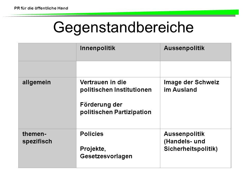 PR für die öffentliche Hand Gegenstandbereiche InnenpolitikAussenpolitik allgemeinVertrauen in die politischen Institutionen Förderung der politischen