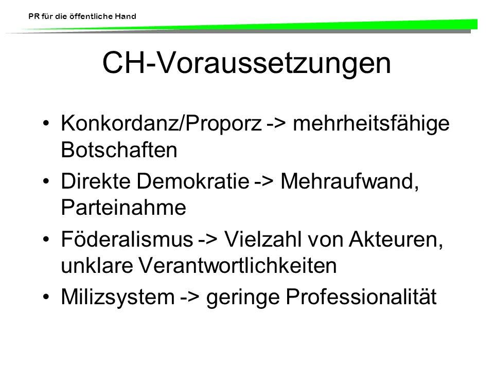 PR für die öffentliche Hand CH-Voraussetzungen Konkordanz/Proporz -> mehrheitsfähige Botschaften Direkte Demokratie -> Mehraufwand, Parteinahme Födera
