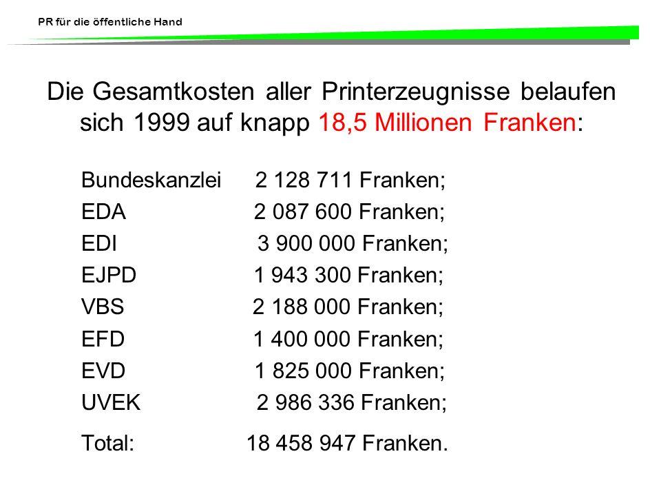 PR für die öffentliche Hand Die Gesamtkosten aller Printerzeugnisse belaufen sich 1999 auf knapp 18,5 Millionen Franken: Bundeskanzlei 2 128 711 Frank