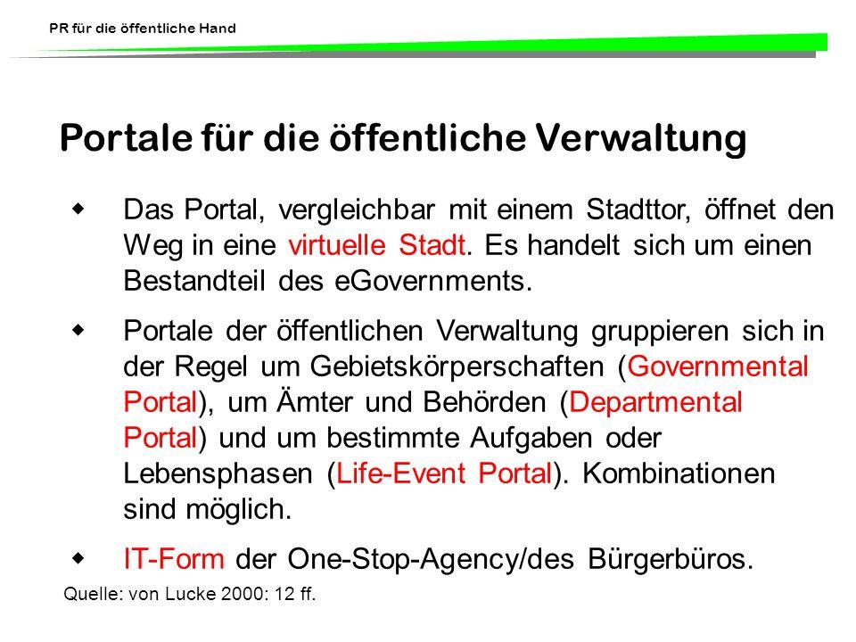 PR für die öffentliche Hand Portale für die öffentliche Verwaltung Das Portal, vergleichbar mit einem Stadttor, öffnet den Weg in eine virtuelle Stadt