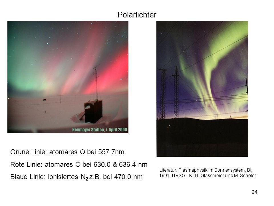 24 Polarlichter Grüne Linie: atomares O bei 557.7nm Rote Linie: atomares O bei 630.0 & 636.4 nm Blaue Linie: ionisiertes N 2 z.B. bei 470.0 nm Literat