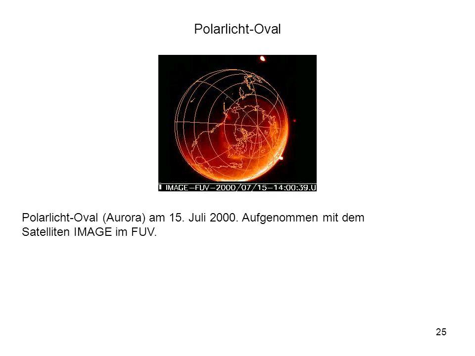 25 Polarlicht-Oval Polarlicht-Oval (Aurora) am 15. Juli 2000. Aufgenommen mit dem Satelliten IMAGE im FUV.