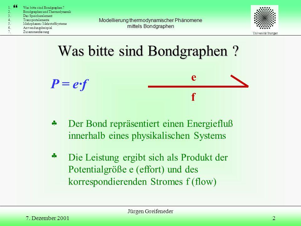 Modellierung thermodynamischer Phänomene mittels Bondgraphen 1.Was bitte sind Bondgraphen ? 2.Bondgraphen und Thermodynamik 3.Das Speicherelement 4.Tr