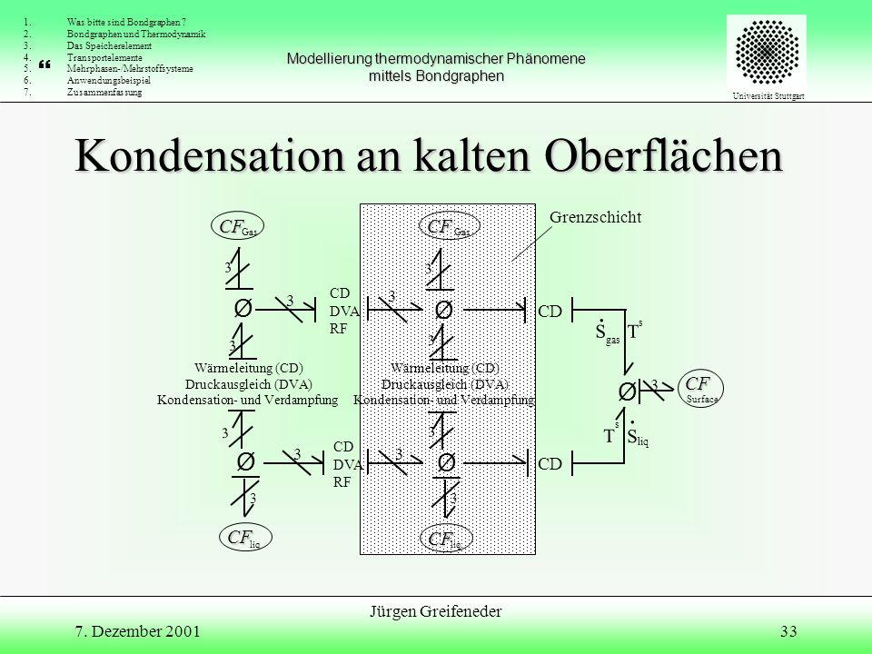 Universität Stuttgart Modellierung thermodynamischer Phänomene mittels Bondgraphen 1.Was bitte sind Bondgraphen ? 2.Bondgraphen und Thermodynamik 3.Da