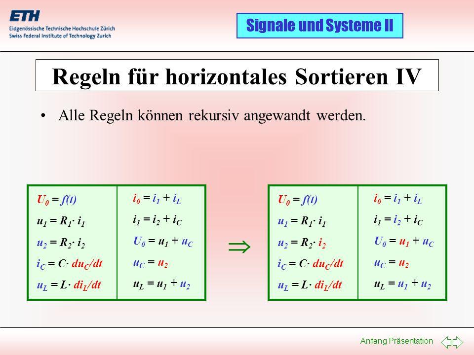 Anfang Präsentation Signale und Systeme II Regeln für horizontales Sortieren IV Alle Regeln können rekursiv angewandt werden. U 0 = f(t) u 1 = R 1 · i