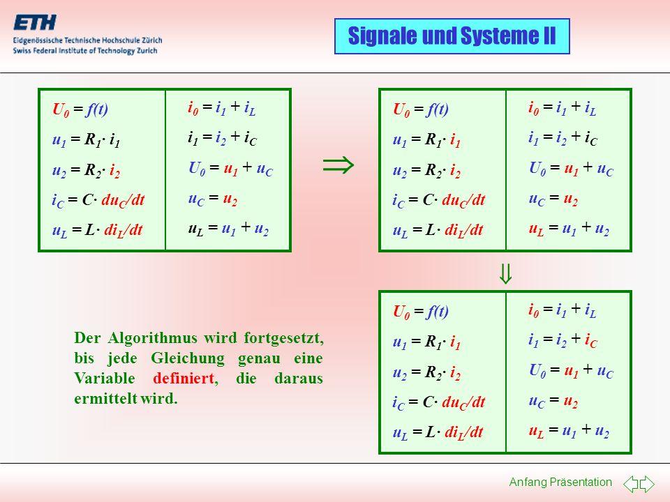 Anfang Präsentation Signale und Systeme II U 0 = f(t) u 1 = R 1 · i 1 u 2 = R 2 · i 2 i C = C· du C /dt u L = L· di L /dt i 0 = i 1 + i L i 1 = i 2 +