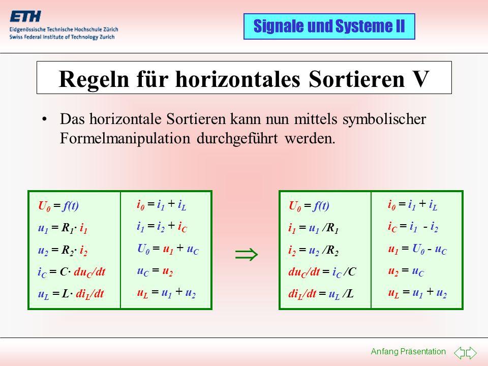 Anfang Präsentation Signale und Systeme II Regeln für horizontales Sortieren V Das horizontale Sortieren kann nun mittels symbolischer Formelmanipulat
