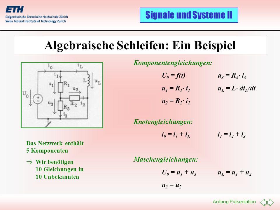 Anfang Präsentation Signale und Systeme II Algebraische Schleifen: Ein Beispiel Komponentengleichungen: U 0 = f(t)u 3 = R 3 · i 3 u 1 = R 1 · i 1 u L