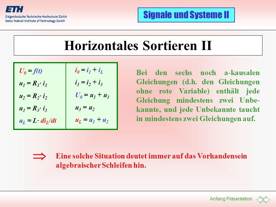 Anfang Präsentation Signale und Systeme II Horizontales Sortieren II U 0 = f(t) u 1 = R 1 · i 1 u 2 = R 2 · i 2 u 3 = R 3 · i 3 u L = L· di L /dt i 0