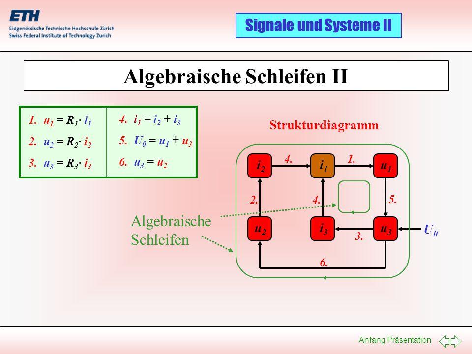 Anfang Präsentation Signale und Systeme II Algebraische Schleifen II 1. u 1 = R 1 · i 1 2. u 2 = R 2 · i 2 3. u 3 = R 3 · i 3 4. i 1 = i 2 + i 3 5. U