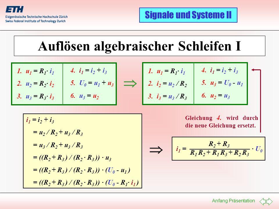 Anfang Präsentation Signale und Systeme II Auflösen algebraischer Schleifen I 1. u 1 = R 1 · i 1 2. u 2 = R 2 · i 2 3. u 3 = R 3 · i 3 4. i 1 = i 2 +