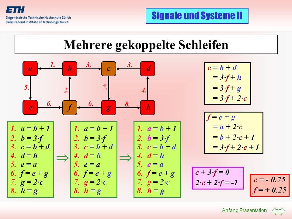 Anfang Präsentation Signale und Systeme II Mehrere gekoppelte Schleifen 1. a = b + 1 2. b = 3·f 3. c = b + d 4. d = h 5. e = a 6. f = e + g 7. g = 2·c