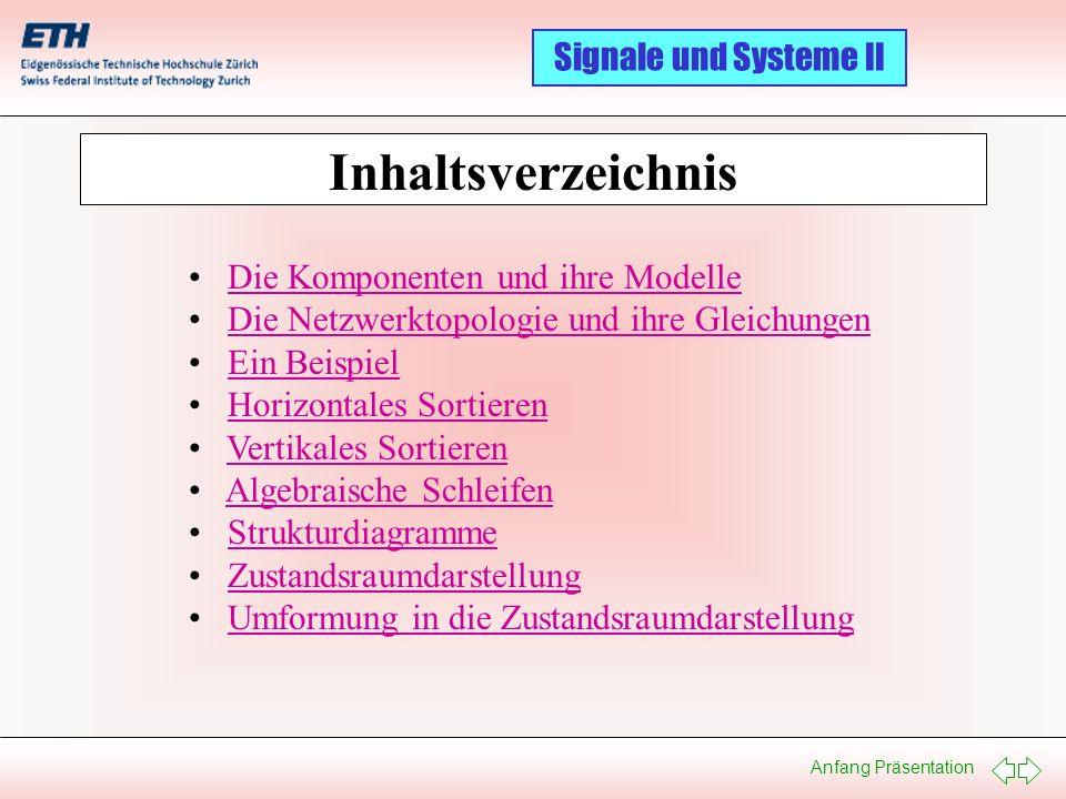 Anfang Präsentation Signale und Systeme II Inhaltsverzeichnis Die Komponenten und ihre Modelle Die Netzwerktopologie und ihre Gleichungen Ein Beispiel