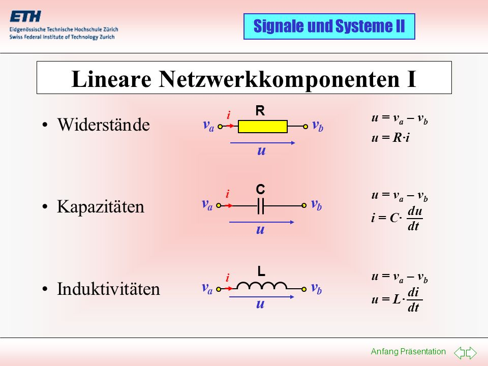 Anfang Präsentation Signale und Systeme II Lineare Netzwerkkomponenten II Spannungsquellen Stromquellen Erde U 0 = v b – v a U 0 = f(t) I 0 I v a v b u 0 u = v b – v a I 0 = f(t) V 0 V 0 V 0 - V 0 = 0 U 0 i v a v b U 0  