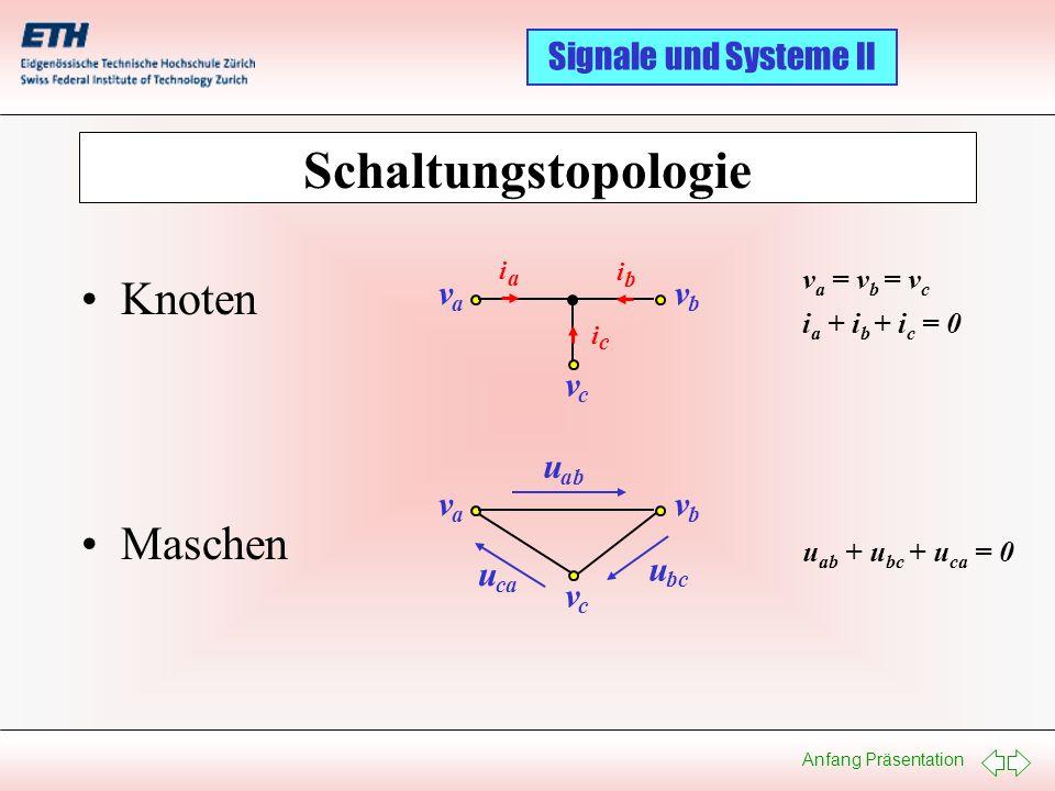 Anfang Präsentation Signale und Systeme II Schaltungstopologie Knoten Maschen v a = v b = v c i a + i b + i c = 0 v a v b i a i b i c v c v a v b v c