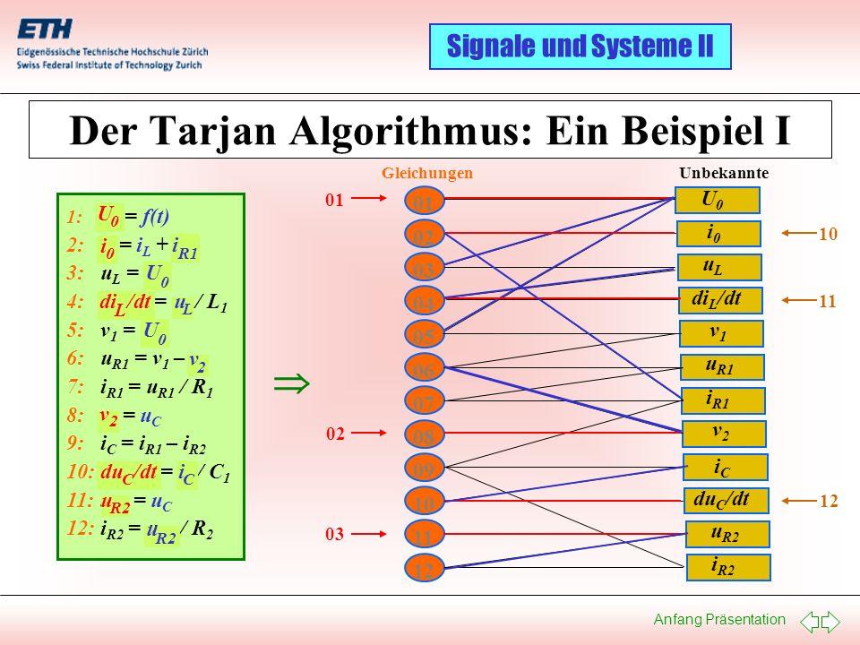 Anfang Präsentation Signale und Systeme II Der Tarjan Algorithmus: Ein Beispiel I 01 02 03 04 05 06 07 08 09 10 11 12 Gleichungen U0U0 i0 i0 uLuL di L