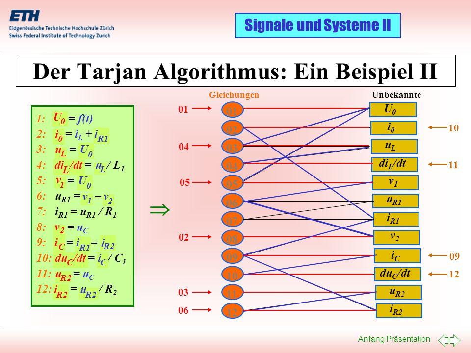 Anfang Präsentation Signale und Systeme II Der Tarjan Algorithmus: Ein Beispiel II 01 02 03 04 05 06 07 08 09 10 11 12 Gleichungen U0U0 i0 i0 uLuL di