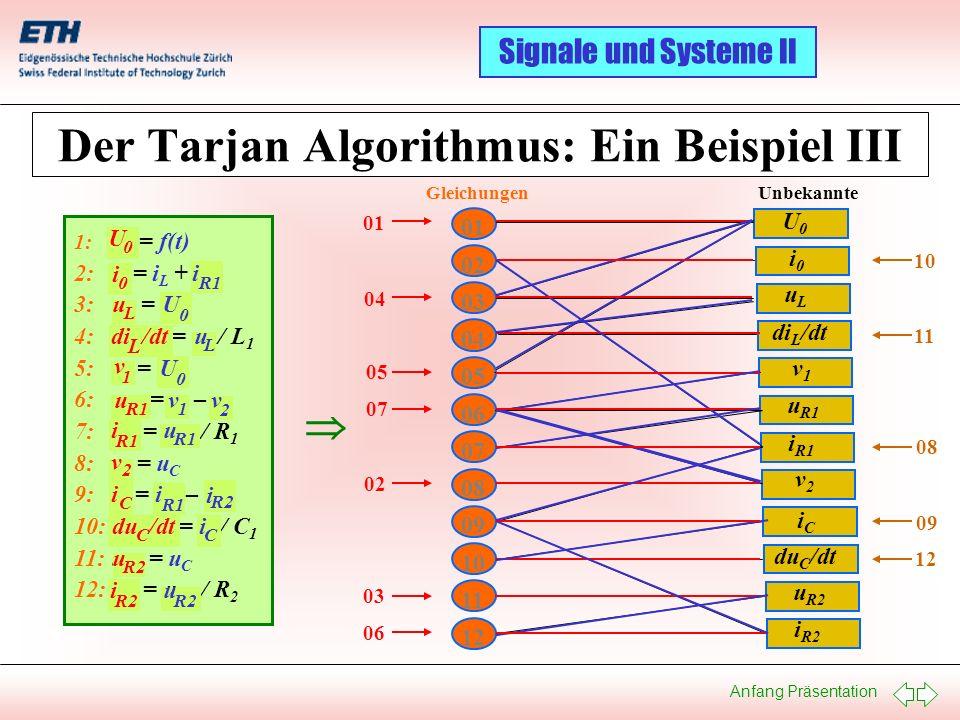 Anfang Präsentation Signale und Systeme II Der Tarjan Algorithmus: Ein Beispiel III 01 02 03 04 05 06 07 08 09 10 11 12 Gleichungen U0U0 i0 i0 uLuL di