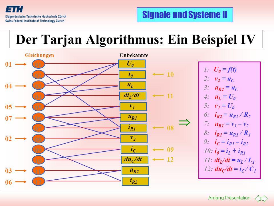 Anfang Präsentation Signale und Systeme II Der Tarjan Algorithmus: Ein Beispiel IV 01 02 03 04 05 06 07 08 09 10 11 12 Gleichungen U0U0 i0 i0 uLuL di