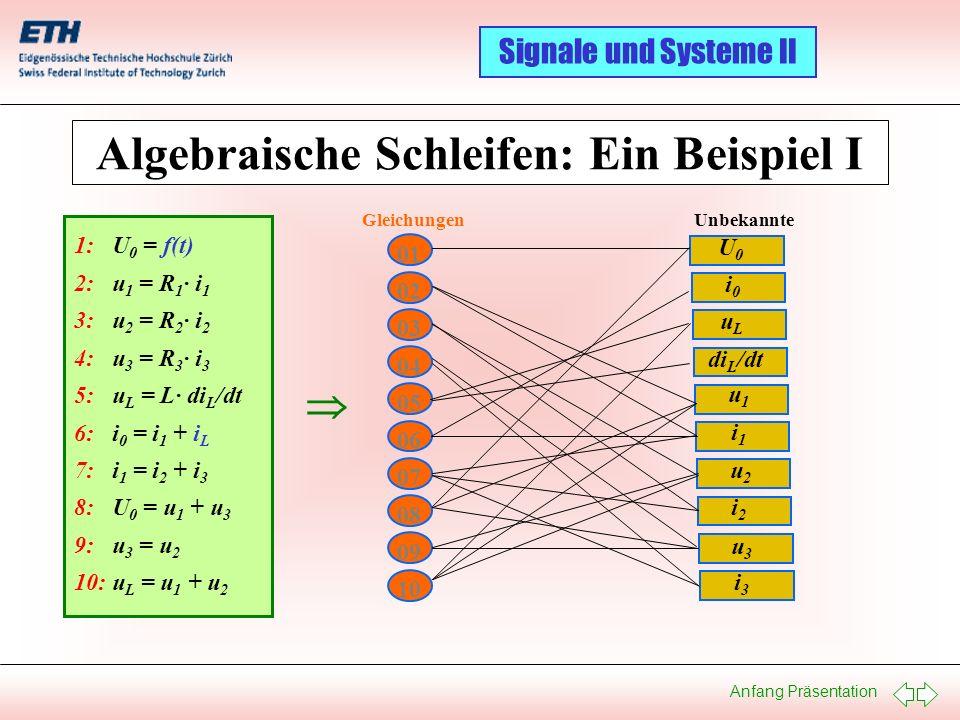 Anfang Präsentation Signale und Systeme II Algebraische Schleifen: Ein Beispiel I 1: U 0 = f(t) 2: u 1 = R 1 · i 1 3: u 2 = R 2 · i 2 4: u 3 = R 3 · i