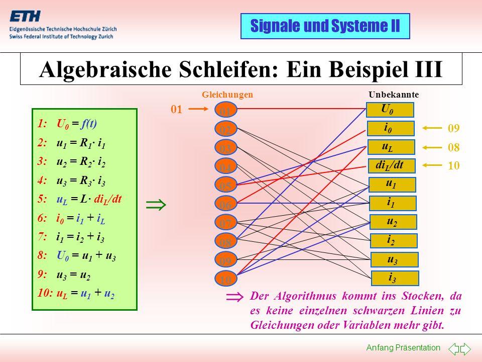 Anfang Präsentation Signale und Systeme II Algebraische Schleifen: Ein Beispiel III 1: U 0 = f(t) 2: u 1 = R 1 · i 1 3: u 2 = R 2 · i 2 4: u 3 = R 3 ·