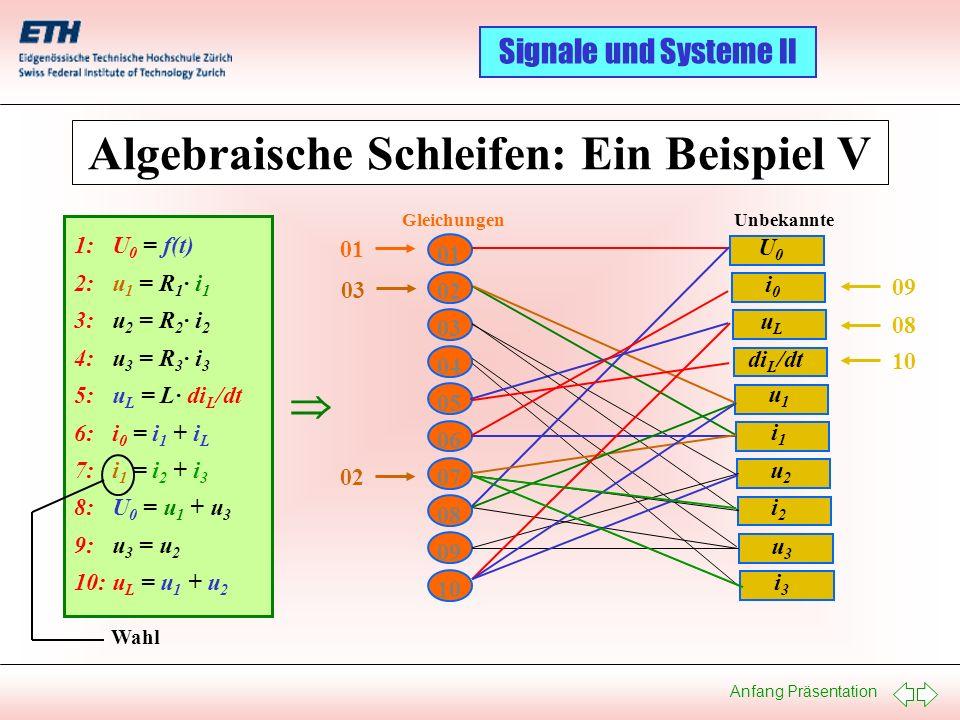 Anfang Präsentation Signale und Systeme II Algebraische Schleifen: Ein Beispiel V 1: U 0 = f(t) 2: u 1 = R 1 · i 1 3: u 2 = R 2 · i 2 4: u 3 = R 3 · i