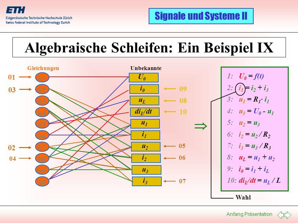 Anfang Präsentation Signale und Systeme II Algebraische Schleifen: Ein Beispiel IX 1: U 0 = f(t) 2: i 1 = i 2 + i 3 3: u 1 = R 1 · i 1 4: u 3 = U 0 -