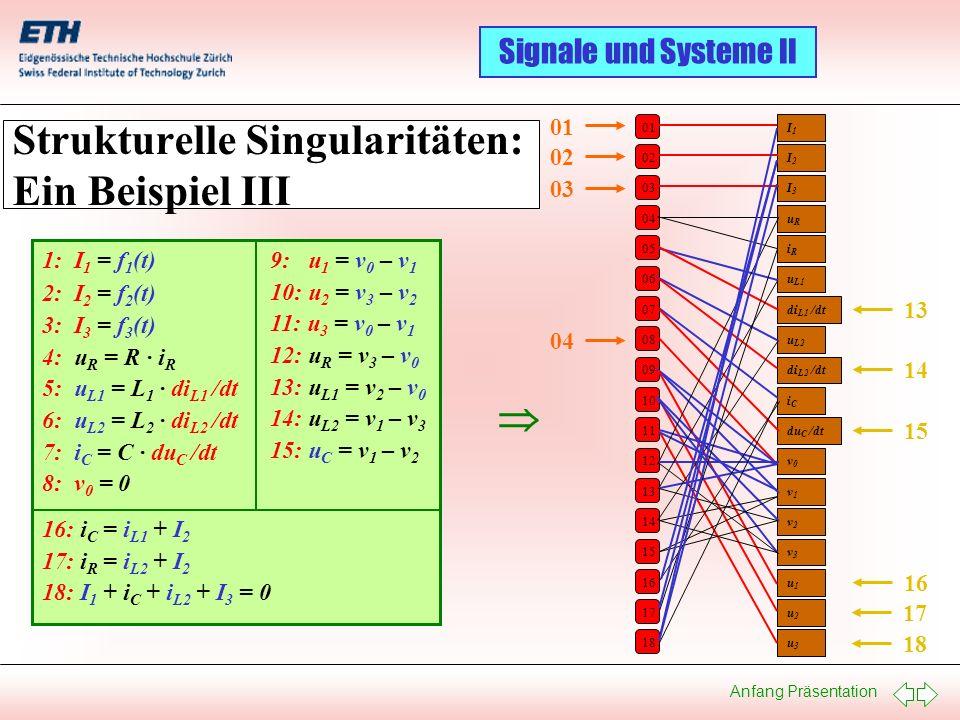 Anfang Präsentation Signale und Systeme II Strukturelle Singularitäten: Ein Beispiel III 1: I 1 = f 1 (t) 2: I 2 = f 2 (t) 3: I 3 = f 3 (t) 4: u R = R