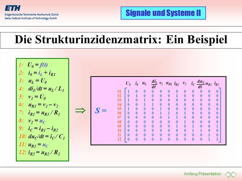 Anfang Präsentation Signale und Systeme II Der Pantelides Algorithmus: Ein Beispiel IX 9: u 1 = v 0 – v 1 10: u 2 = v 3 – v 2 11: u 3 = v 0 – v 1 12: u R = v 3 – v 0 13: u L1 = v 2 – v 0 14: u L2 = v 1 – v 3 15: u C = v 1 – v 2 16: i C = i L1 + I 2 17: i R = i L2 + I 2 18: I 1 + i C + i L2 + I 3 = 0 19: dI 1 + di C + di L2 + dI 3 = 0 1: I 1 = f 1 (t) 2: I 2 = f 2 (t) 3: I 3 = f 3 (t) 4: u R = R · i R 5: u L1 = L 1 · di L1 /dt 6: u L2 = L 2 · di L2 7: i C = C · du C /dt 8: v 0 = 0 20: dI 1 = df 1 (t)/dt 21: dI 3 = df 3 (t)/dt 22: di C = di L1 /dt + dI 2 23: dI 2 = df 2 (t)/dt